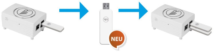 RADEMACHER HomePilot mit Z-Wave Funk-Erweiterungs USB-Stick