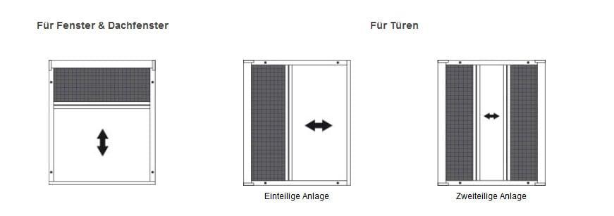 fenster standardgr en. Black Bedroom Furniture Sets. Home Design Ideas